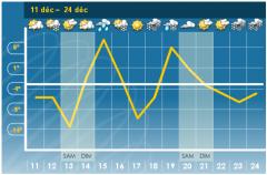 new météo.PNG