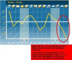 météo Nowel.JPG