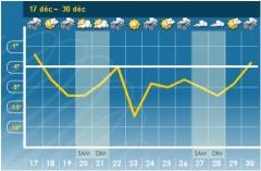 météo 16.JPG