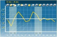 météo 11.JPG